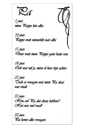 Groninger Tekstbord Pa